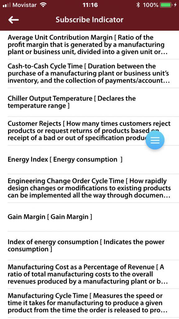 BackStaff Indicators Subscription List
