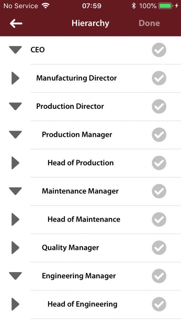 BackStaff Organization Chart